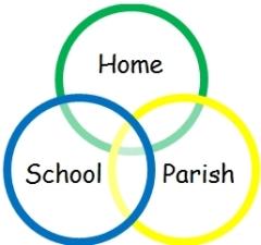 SCHOOL, HOME AND PARISH: BUILDING BRIDGES TOWARDS FAITH